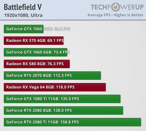 Battlefield V_gpu_1080