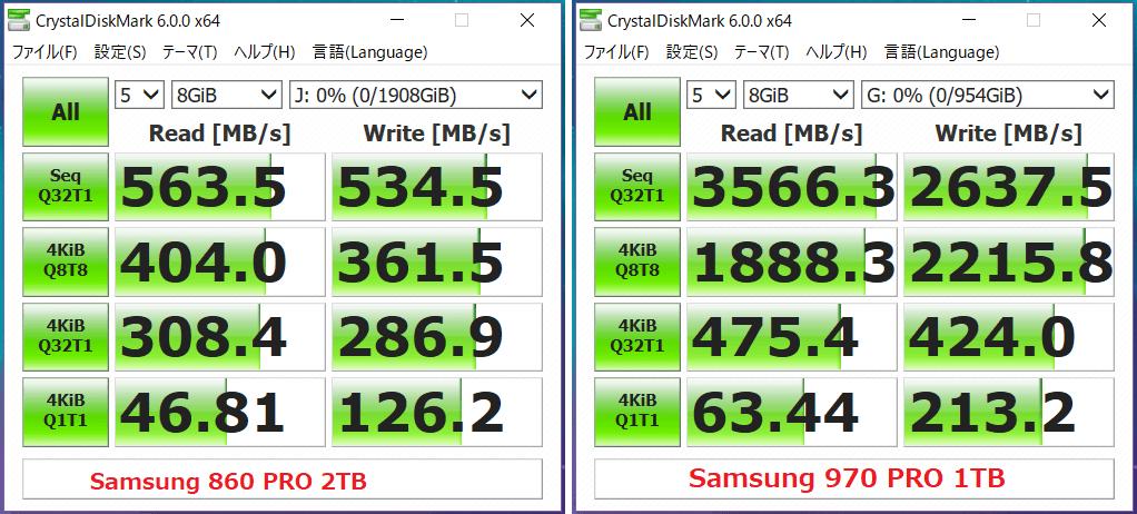 NVMe SSD_CDM