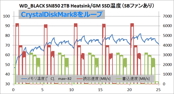 WD_BLACK SN850 NVMe SSD 2TB_temp_HS