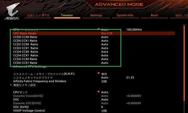 GIGABYTE TRX40 AORUS XTREME_BIOS_OC_4