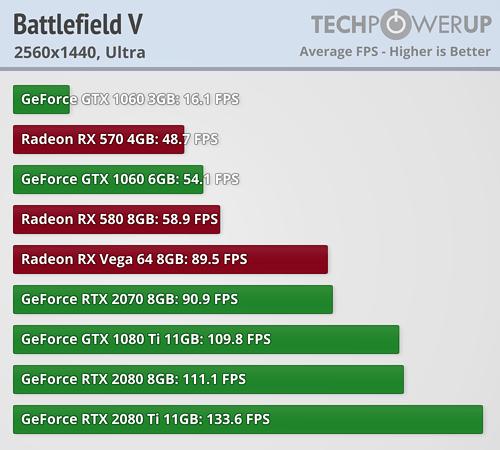 Battlefield V_gpu_1440
