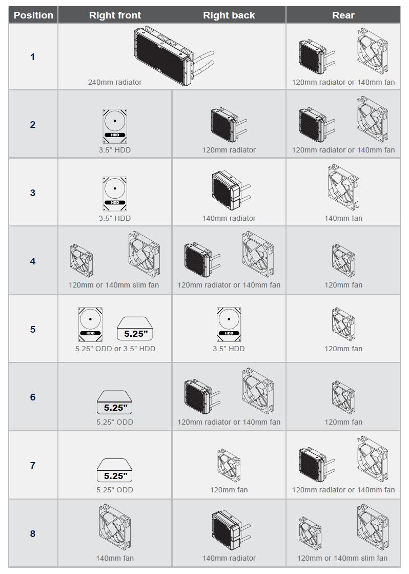 SilverStone SUGO 14_bracket_compatiblity