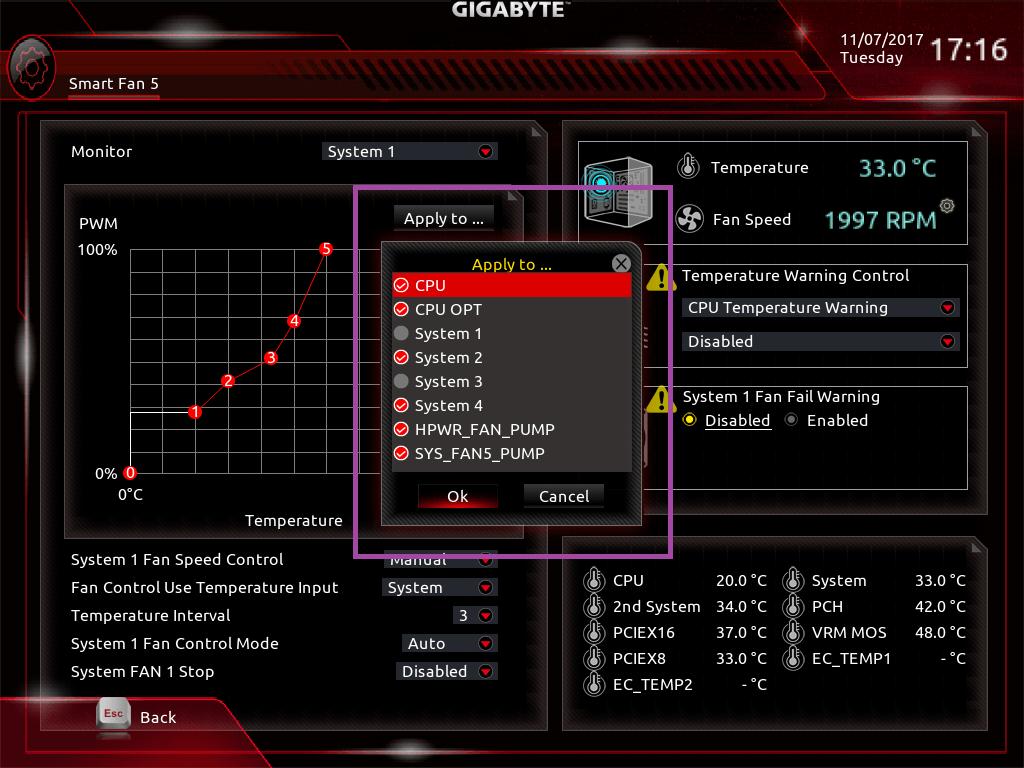 GIGABYTE C621 AORUS XTREME_BIOS_Fan_7