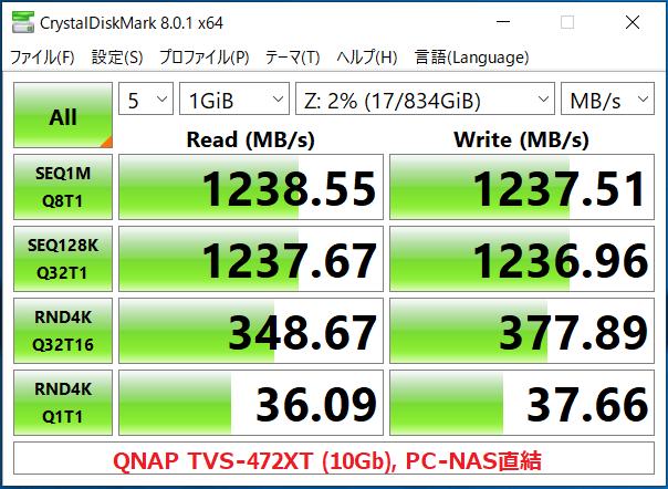 TP-Link TL-SX105(10Gb Lan)_CDM8_PC-NAS-Direct