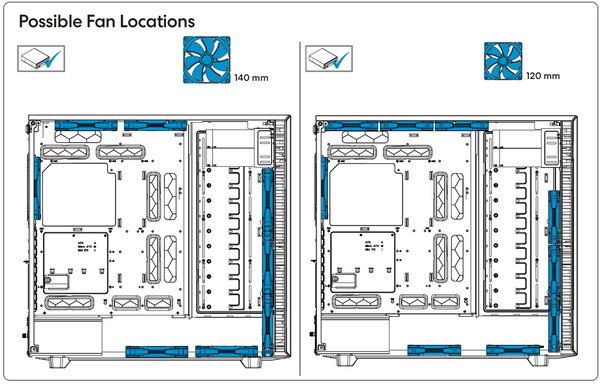 Fractal Design Define 7 XL_Fan_with-5inch