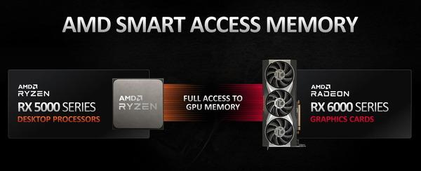 AMD Smart Access Memory_Platform Synergy