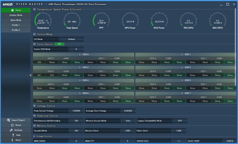 AMD Ryzen Threadripper 3990X_PPT