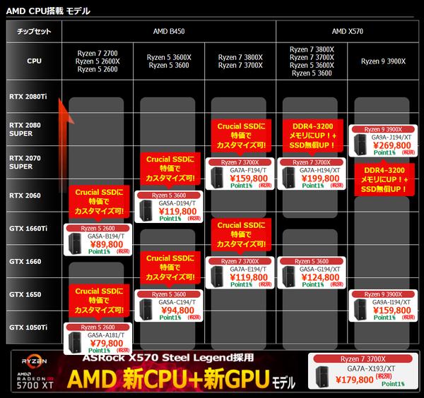 TSUKUMO BTO_AMD