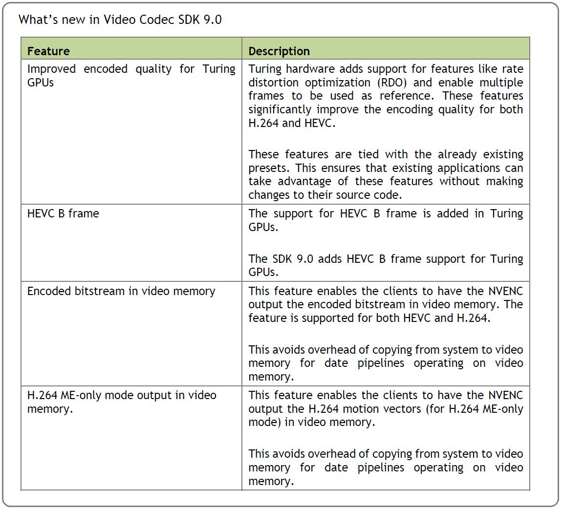 快適配信:5】Turing&新SDKによるNVEncの高画質・高速化を解説