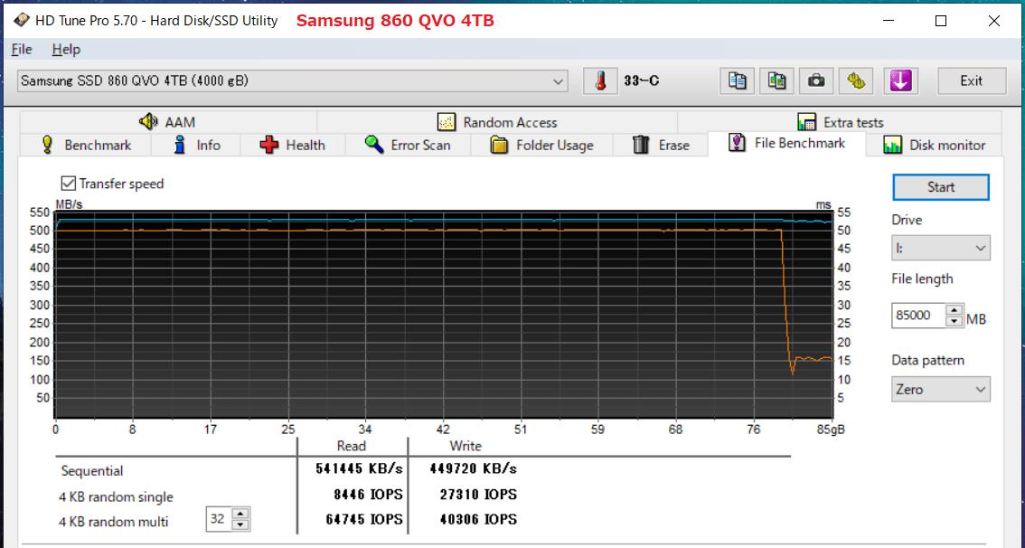 Samsung 860 QVO 4TB_HDT