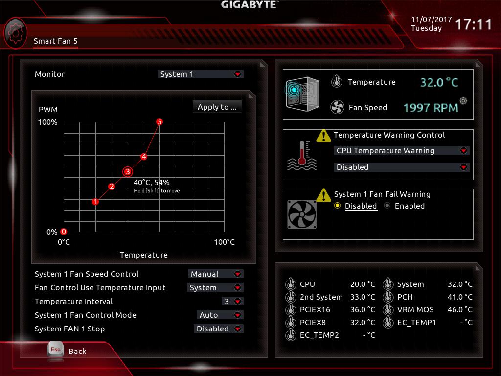 GIGABYTE C621 AORUS XTREME_BIOS_Fan_2