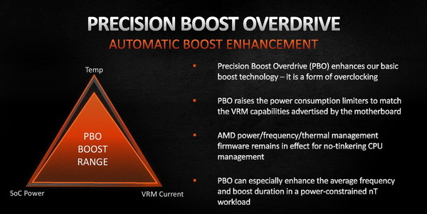 AMD Precision Boost Overdrive 2_about (2)