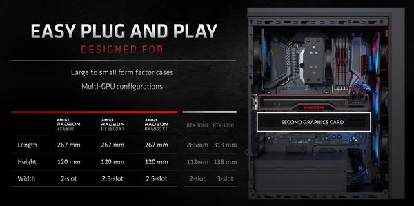 AMD Radeon RX 6000 Series_size