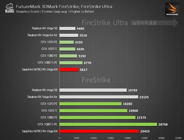 SAPPHIRE-NITRO-RX-Vega-64-3