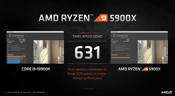 AMD Ryzen 9 5900X_CinebenchR20