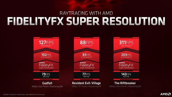 AMD Radeon RX 6600 XT_performance_FSR_1080Pp