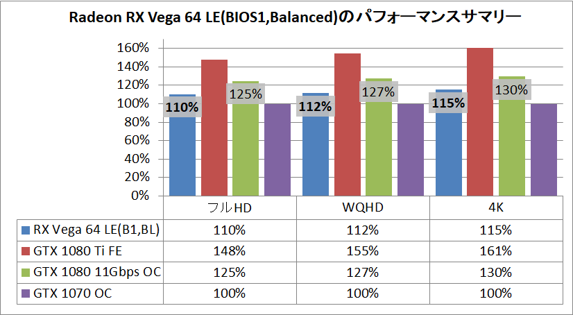 Radeon RX Vega 64 Limited Edition_pefsum