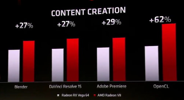AMD RADEON VII_creation