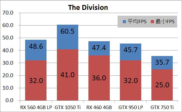 SAPPHIRE PULSE RADEON RX 560 4G_game_div