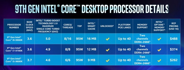 Intel 9th Gen Core CoffeeLake Refresh_press (4)