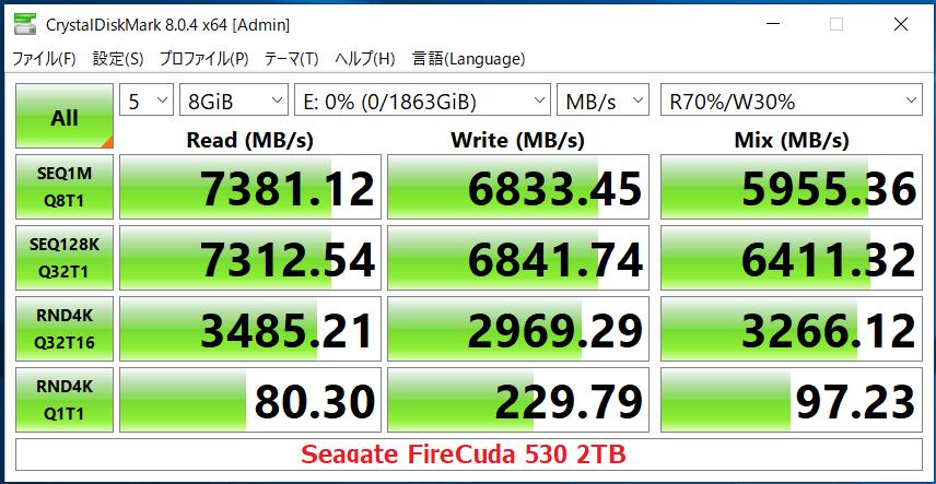 Seagate FireCuda 530 2TB_CDM8_TRX40_PCIE-AIC