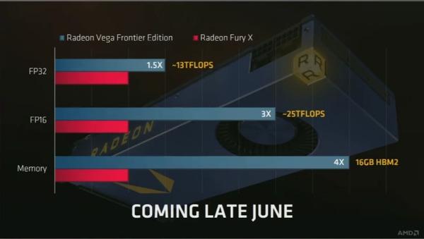 Radeon Vega Frontier Edition (2)