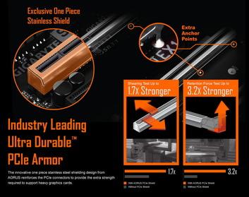 GIGABYTE Ultra Durable PCIe Armor