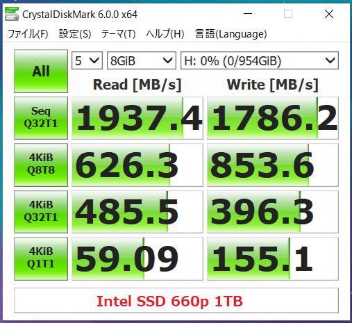 Intel SSD 660p 1TB_CDM