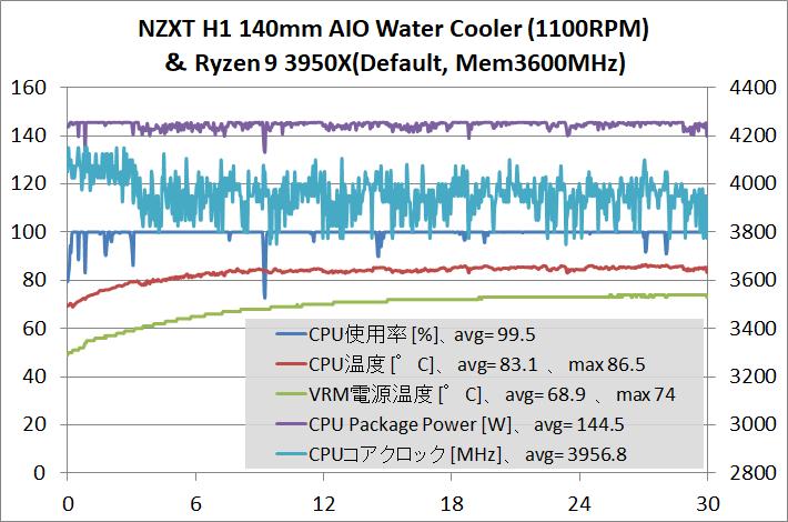 NZXT H1_CPU-Cooler_temp