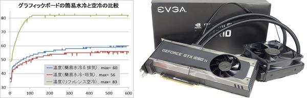 GPU-AIO-Water
