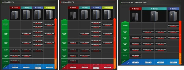 GALLERIA_gaming-desktop_all-lineup