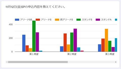 21 NHK杯 チケットアンケート 1