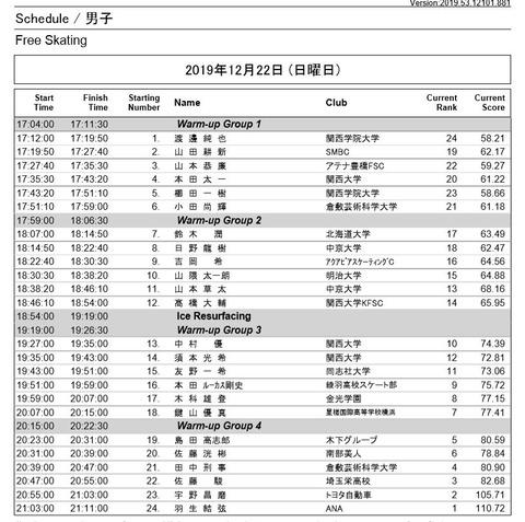 19 全日本 FS 滑走順