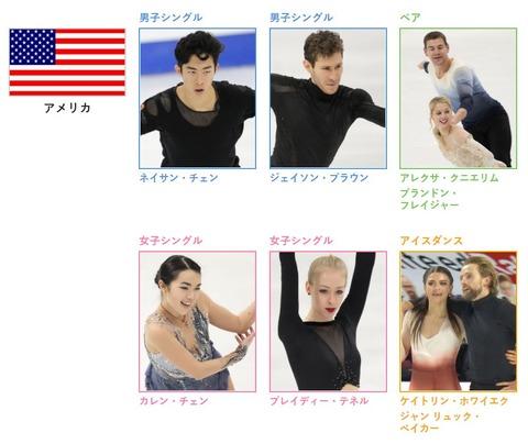 21 国別 アメリカ選手