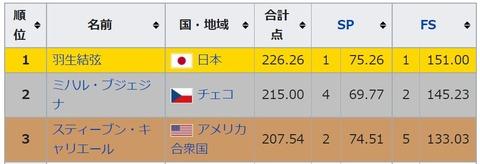 2011ネーベルホルン杯 wiki