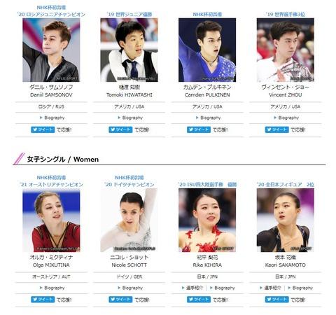 21 NHK杯 2