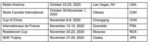GPF  2020-2021 スケジュール