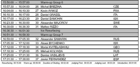 19 ヨーロッパ選手権 SP