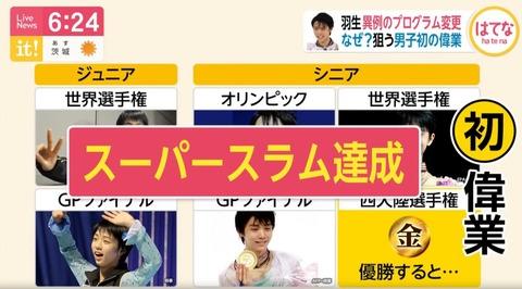 Live News  17