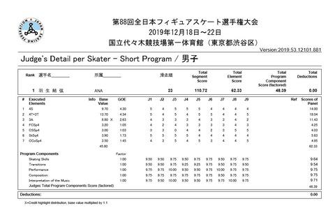 19 全日本 SP プロトコル