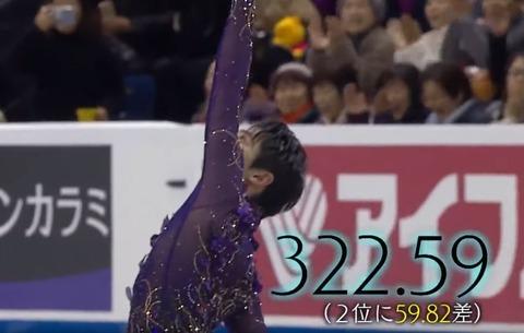 19 NHK杯 羽生結弦 9