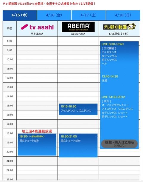 21 国別 テレ朝ライブ