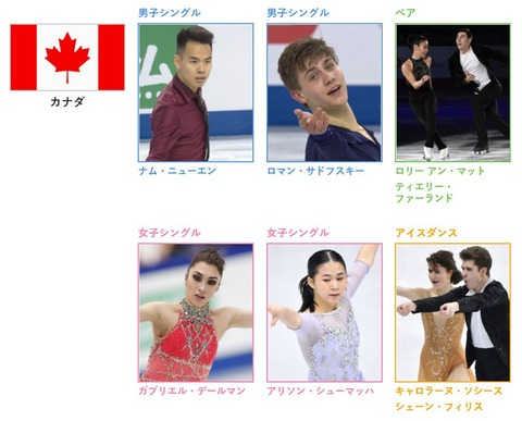 21 国別 カナダ選手