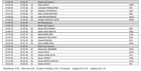 2020 欧州選手権 SP タイムスケジュール 2