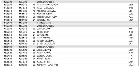 21 World 男子SP 滑走順
