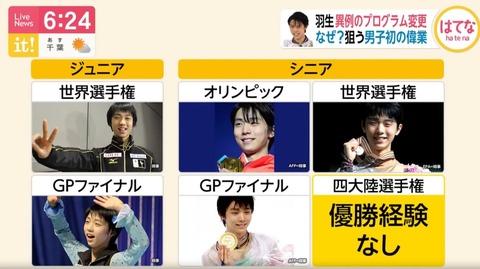 Live News  15