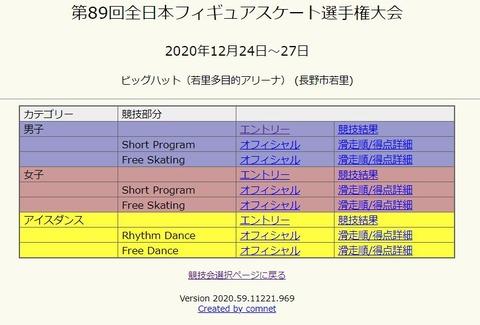 20 全日本 エントリー result ページ