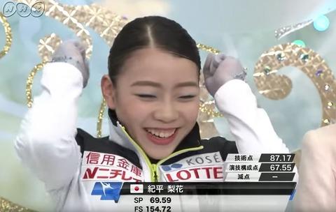 18 NHK杯 紀平梨花 2