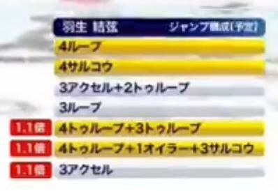 20 全日本 FS 公式練習 1