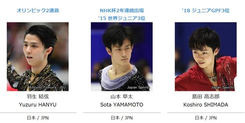 NHK杯2019 5